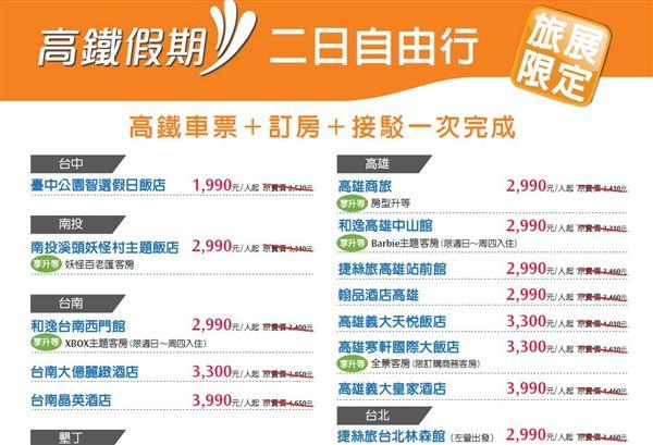 ITF旅展/高鐵推二日自由行 限定價只要1990元