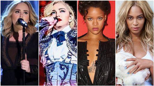 愛黛兒(Adele)、由瑪丹娜(Madonna)、蕾哈娜(Rihanna)、碧昂絲(Beyonce)/臉書