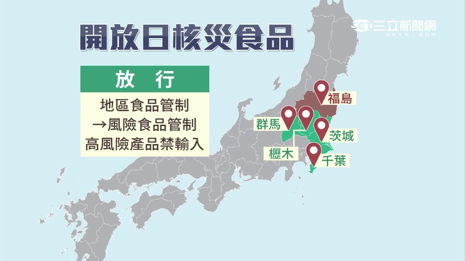 """""""日核災食品""""擬解禁 衛福部報告挨轟不實"""