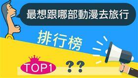 易遊網舉辦「最想跟哪部動漫去旅行」票選活動。(圖/易遊網提供)