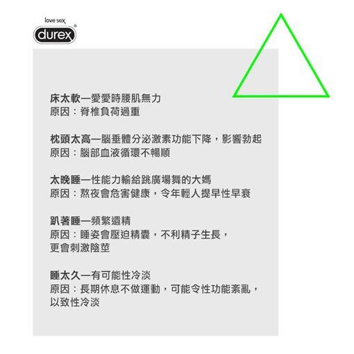 保險套品牌近日在臉書官方粉專「Durex TW」貼出一張圖
