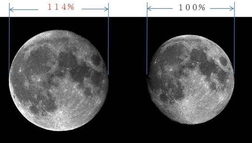 探/明晚照亮夜空 什麼是「超級月亮」?(圖/氣象局)