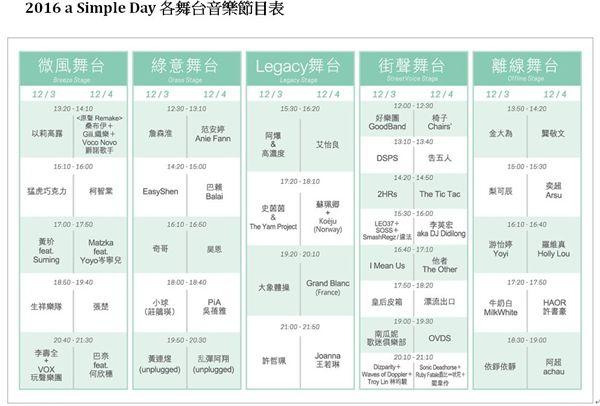 簡單生活10年有成 12月開啟『簡單的一天』(圖/簡單生活節)