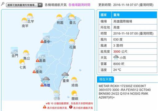 20161118氣象/翻攝自潘大綱臉書