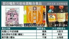 Line,流傳,傳言,謠言,輻射汙染,日本食品,進口,輸台食品,食藥署 (食藥署)