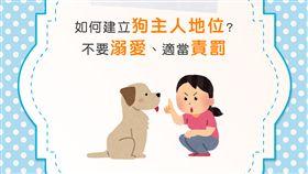 名家-毛起來 你是狗奴嗎?請不要溺愛狗狗,並適當責罰吧!