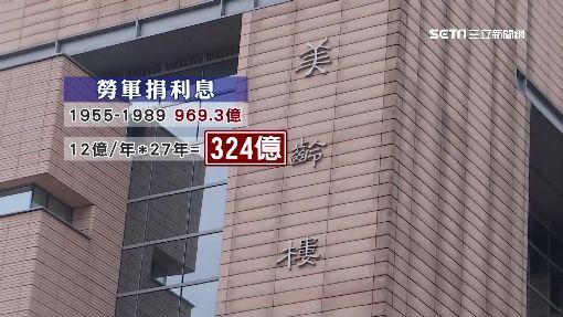 募千億「勞軍捐」 婦聯會拒交財報 內政部擬撤負責人