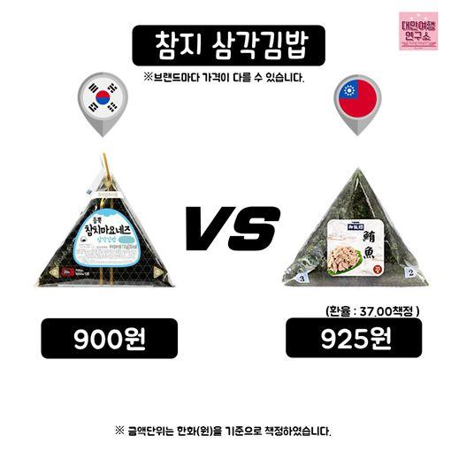 南韓物價對照圖/대만여행연구소臉書