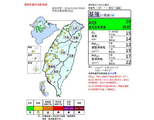 天氣,氣象,空氣品質,AQI,過敏,敏感,族群(環保署空氣品質監測網 taqm.epa.gov.tw)