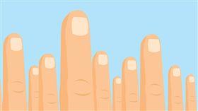 健康,指甲,心跳,骨質疏鬆,牙齒,牙齦,握力(Prevention網站 http://www.prevention.com/health/4-hidden-signs-your-bones-are-in-trouble/slide/4)