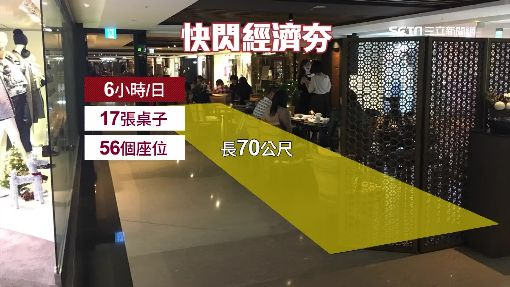 名店甜點「台北快閃」 小桌經濟創千萬營收