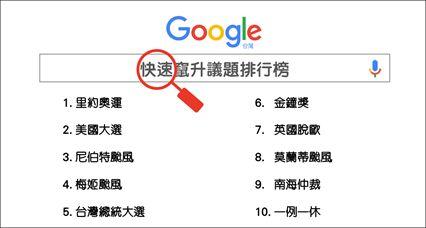 Google年度關鍵字搜尋排行 寶可夢、周子瑜、蔡英文