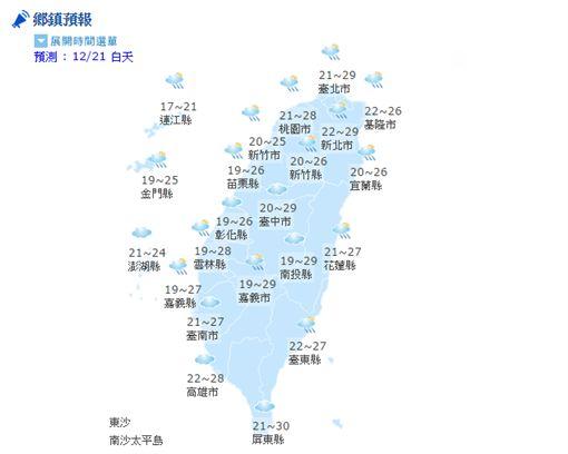 氣象,天氣,陣雨,豪雨,溫度,強陣風,颱風,紫外線,長浪,PM2.5,空氣品質,冷氣團(中央氣象局)