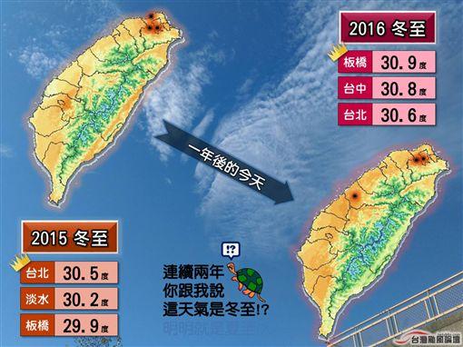冬至,天氣,氣象, 圖/翻攝自台灣颱風論壇臉書