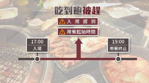 帝王蟹吃到飽限2小時 客怨:只吃1小時
