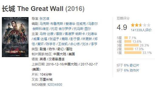 電影《長城》評分(圖翻攝自/豆瓣電影) https://movie.douban.com/subject/6982558/