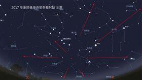 流星雨,光害,高山,天氣 圖/台北市立天文館提供
