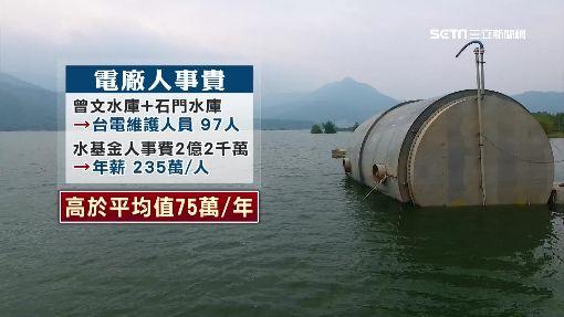 """錢沒花刀口?12億水資源基金辦""""康樂活動"""""""