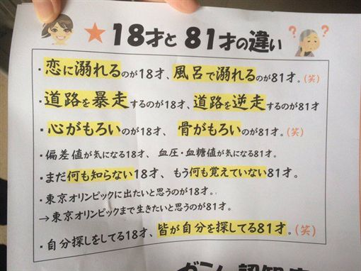 日本,18歲,81歲,宣傳海報,年輕人,老人/臉書、twitter/https://twitter.com/jiwattaaaa/status/818282306938900480/photo/1
