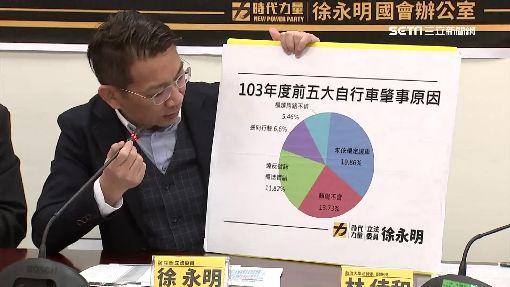 單車酒駕3年609件 立委要求加重罰責