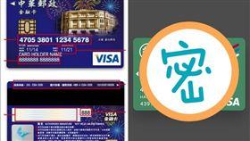 中華郵政,郵局,VISA,金融卡,設計 (圖/翻攝自中華郵政、HALI WORKS)