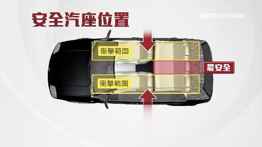 汽車安全座該放哪 「後座中間」繫好繫滿