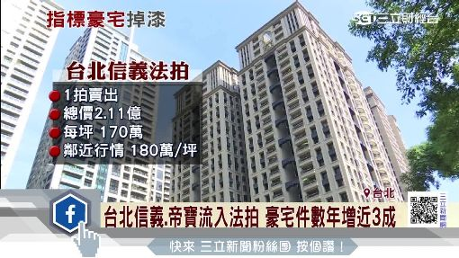 台北信義.帝寶流入法拍 豪宅件數年增近3成