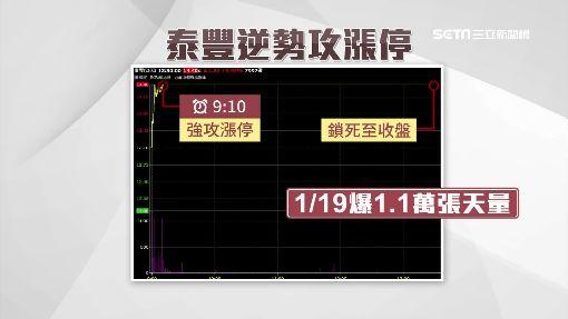 泰豐大火股價逆勢漲停 燒出陰謀論 ID-785771