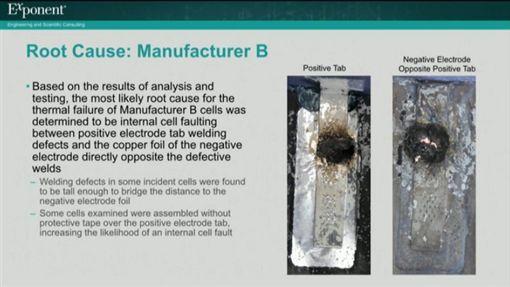 Note 7問題就是電池!