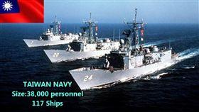 世界前10強海軍(圖/翻攝自YouTube)