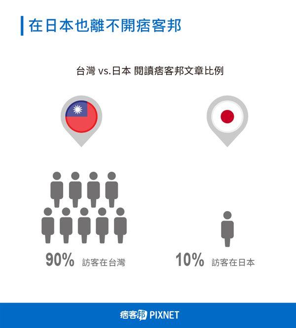 去日本不買對不起自己?大數據揭旅行的祕密