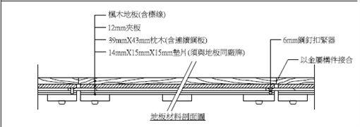 ▲籃球場地板(圖/世大運執委會提供)