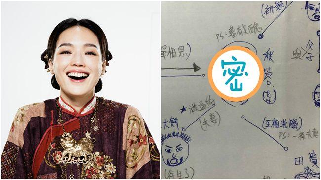 網友畫《健忘村》關係圖 舒淇變這樣