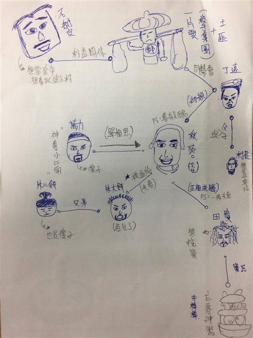 舒淇《健忘村》 圖/威視提供