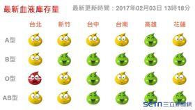 (圖/擷取自台灣血液基金會官網)
