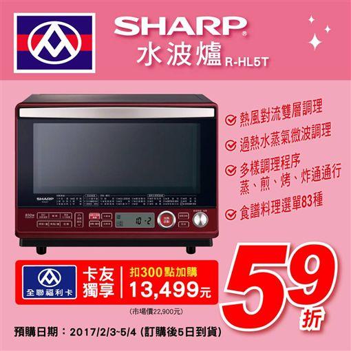 比日本還便宜!攜手SHARP 全聯推水波爐換購