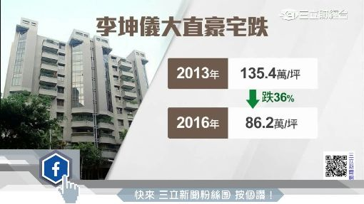 頂新魏家賣豪宅 傳開價3.7億乏人問津
