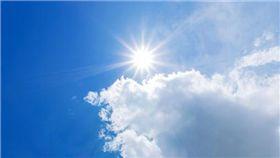 晴天,陽光,防曬(圖/shutterstock/達志影像)