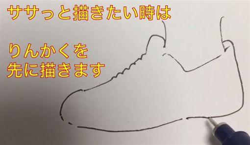 圖/翻攝自推特