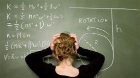 算數學(翻攝網路)