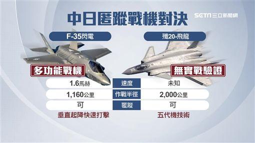 解放軍,越界,軍武,F35,軍情,航空,釣魚台,空域,戰機,自衛隊