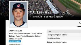 ▲李振昌在大聯盟官網相片,仍是他效力於印地安人時的大頭照。(圖/截取自MLB官網)