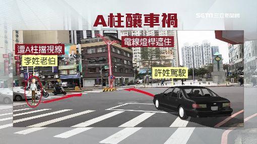 又是A柱釀禍!翁過馬路遭撞險捲車底