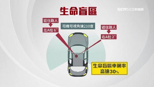 汽車A柱藏「生命盲區」 肇事率高達30%