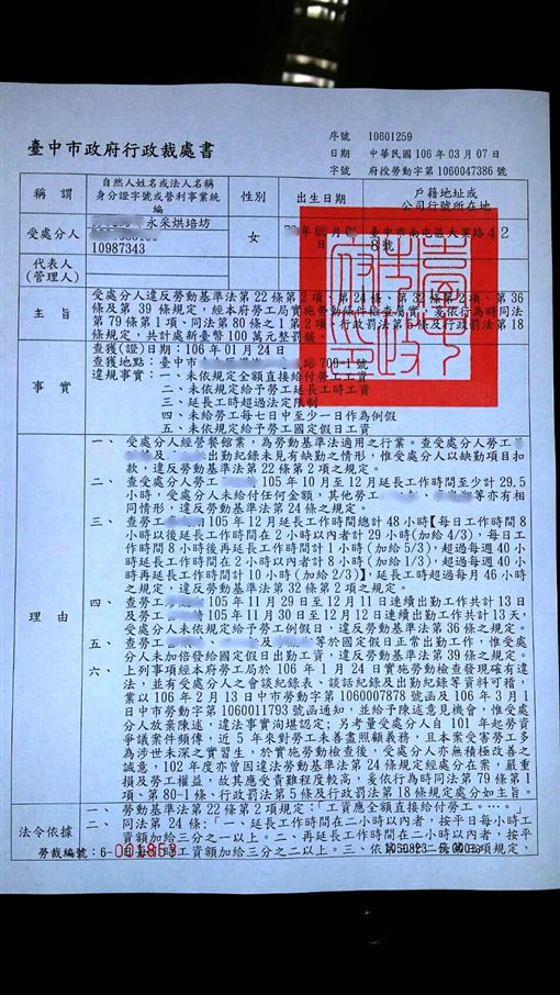 永采烘焙坊罰單-圖/台中市政府新聞局
