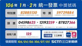 106年1、2月統一發票特別獎出爐 (圖/三立新聞網製)