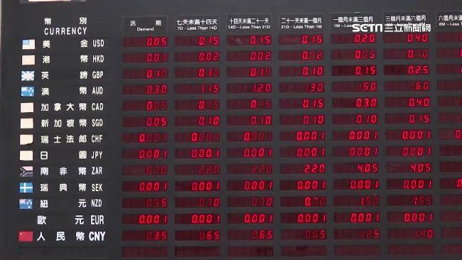 預言新台幣成超強貨幣 謝金河:給台灣30年前所未有變化