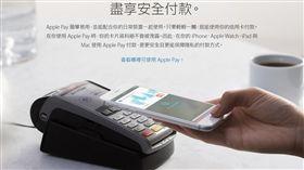為什麼要用Apple Pay?蘋果說給你聽