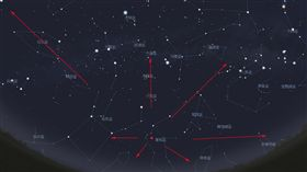 寶瓶座大型流星雨(圖/翻攝自台北市天文科學教育館)