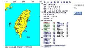 0712台東近海地震 圖/中央氣象局